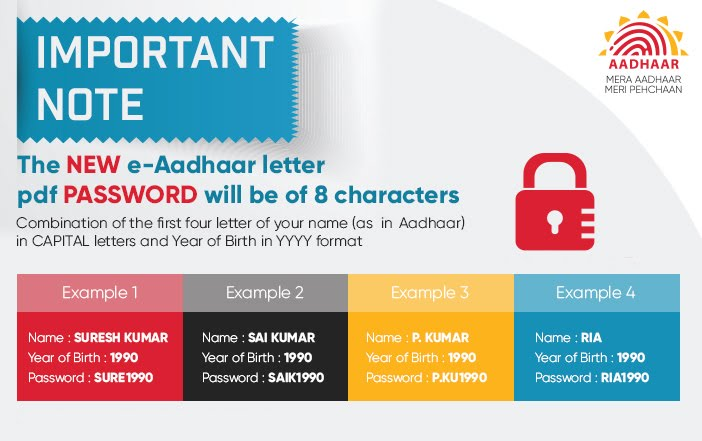 What is E Aadhar Card PDF Password?